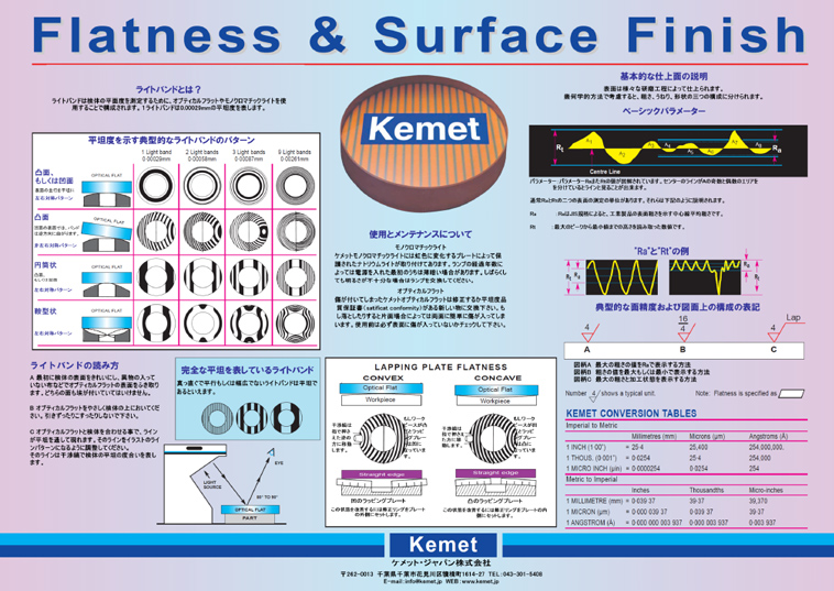 Flatness_Surface_Finish_jp